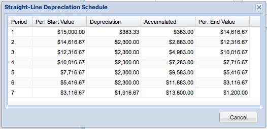 straightline depreciation